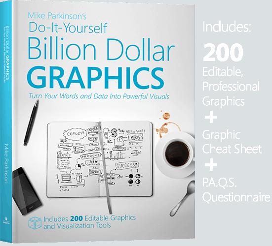 Billion Dollar Graphics