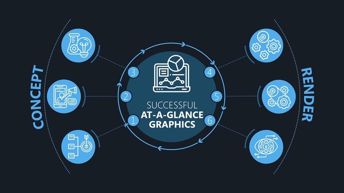 Design And Render Graphic For Webinar